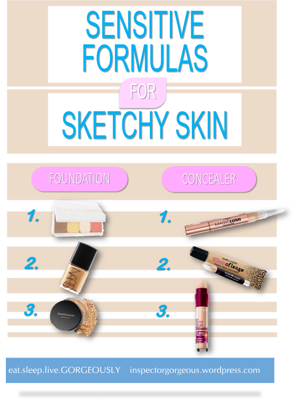 Foundation Graphic